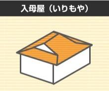 よくある屋根の形状(入母屋)