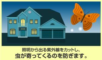 照明から出る紫外線をカットし、 虫が寄ってくるのを防ぎます