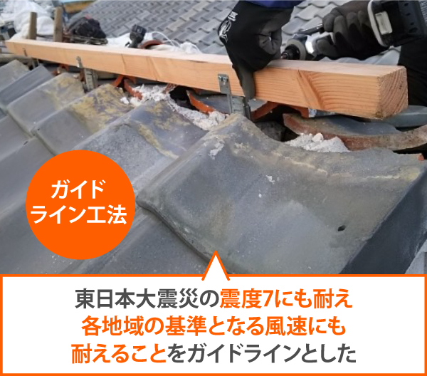 東日本大震災の震度7にも耐え 各地域の基準となる風速にも 耐えることをガイドラインとした