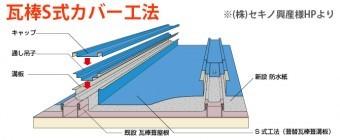 瓦棒S式カバー工法